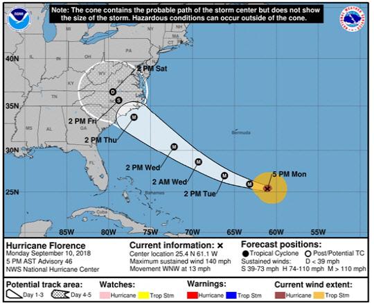 3등급 허리케인 플로렌스 미국 동부 접근 중…노스캐롤라이나 주민 수천명 대피령